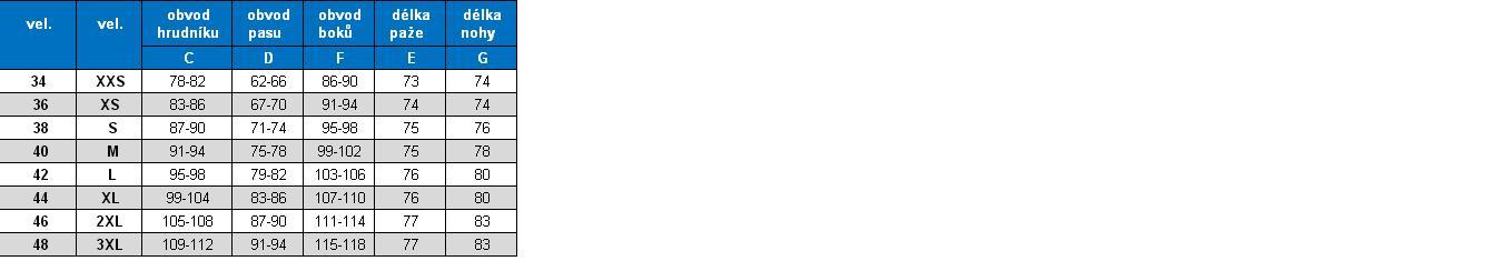 Dámská kožená bunda Germas Picadilly - černá - M (40)  d9f7f534e9b